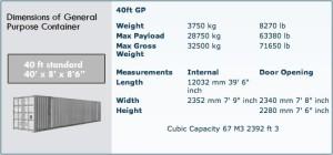 40ft_GP